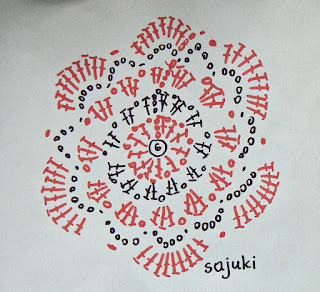 http://sajuki.blogspot.com/2013/06/podkadka-pod-kubek.html
