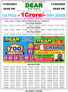 Nagaland State Lottery Result Today 11.05.2021
