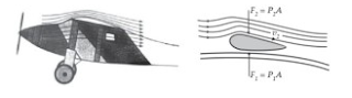 rumus venturimeter, venturimeter dengan manometer, venturimeter tanpa manometer