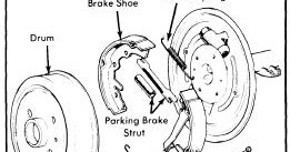 repair-manuals: Mazda 1974-77 Models Brake Repair Guide