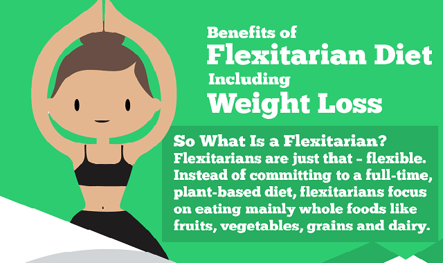 Benefits of the Flexitarian Diet, Including Weight Loss #infographic