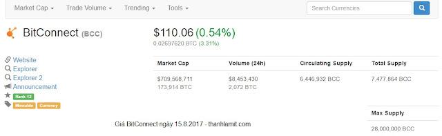 Giá trị đồng Bitconnect