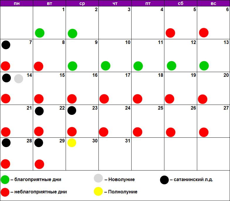 Лунный календарь эпиляции декабрь 2020