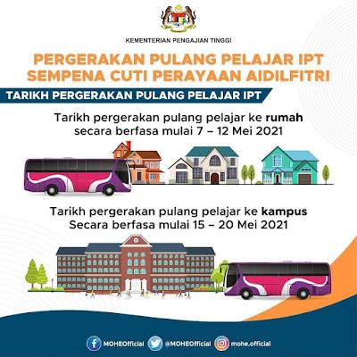PERGERAKAN PELAJAR INSTITUSI PENDIDIKAN TINGGI (IPT) PULANG SEMPENA CUTI PERAYAAN AIDILFITRI 2021