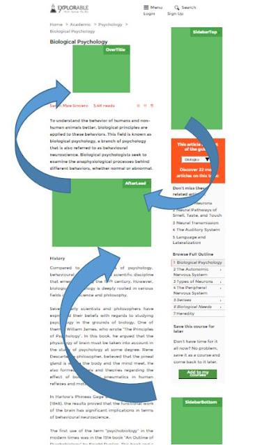 Pelajari: Apa itu AdSense vs Google Ad Exchange? - example ad placements