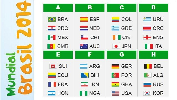 Grupos del Mundial de futbol Brasil 2014