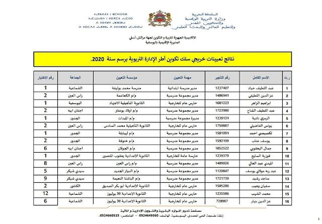 نتائج تعيين خريجي مسلك الإدارة التربوية لسنة 2020 بالمديرية الإقليمية اليوسفية