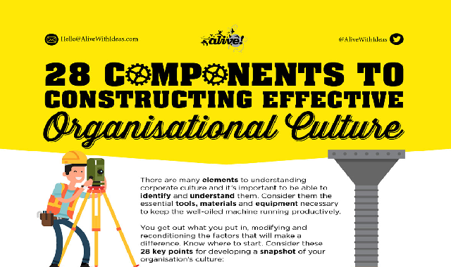 28 Components to Constructing Effective Organisational Culture #infographic