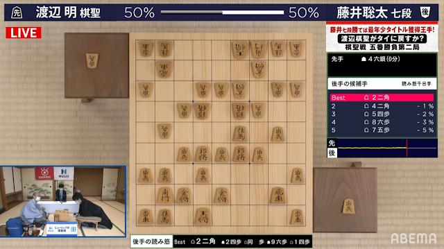 SHOGI AI 5手先までの読み筋を表示