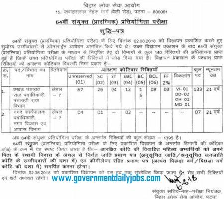 BIHAR PUBLIC SERVICE COMMISSION RECRUITMENT 2018 OF 1395