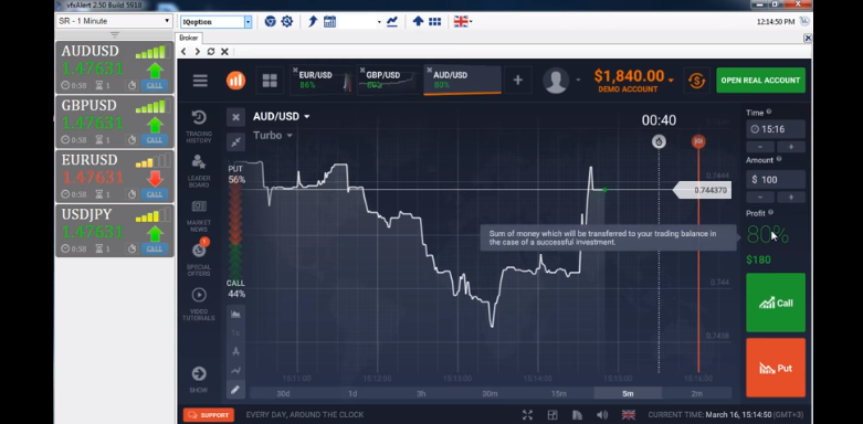 Binary options signals sms joelmir betting doente oncologico