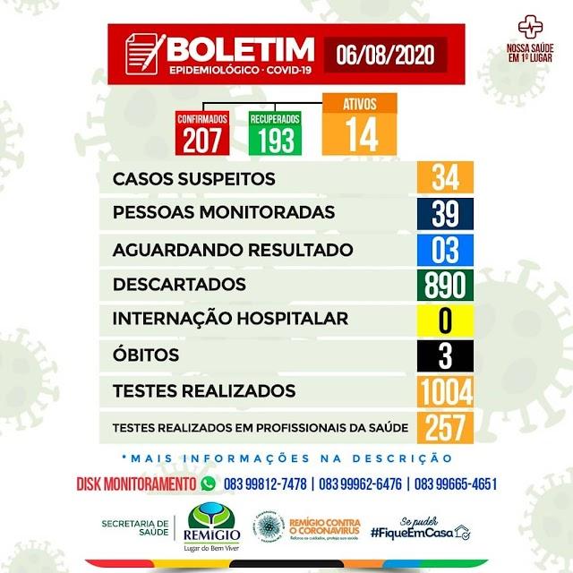 Boletim Epidemiologia do município de Remígio - 06 de agosto de 2020