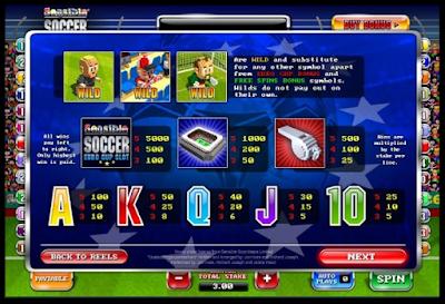 Permainan Judi Slot Online Sensible Soccer