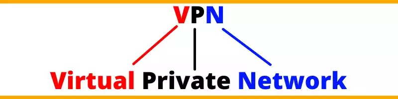 """VPN Full Form is """"Virtual Private Network"""""""