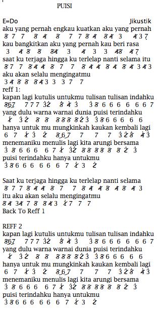 Not Angka Pianika Lagu Jikustik Puisi
