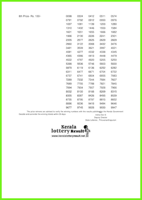Live: Kerala Lottery Result 21.07.20 Sthree Sakthi SS 219 Lottery result