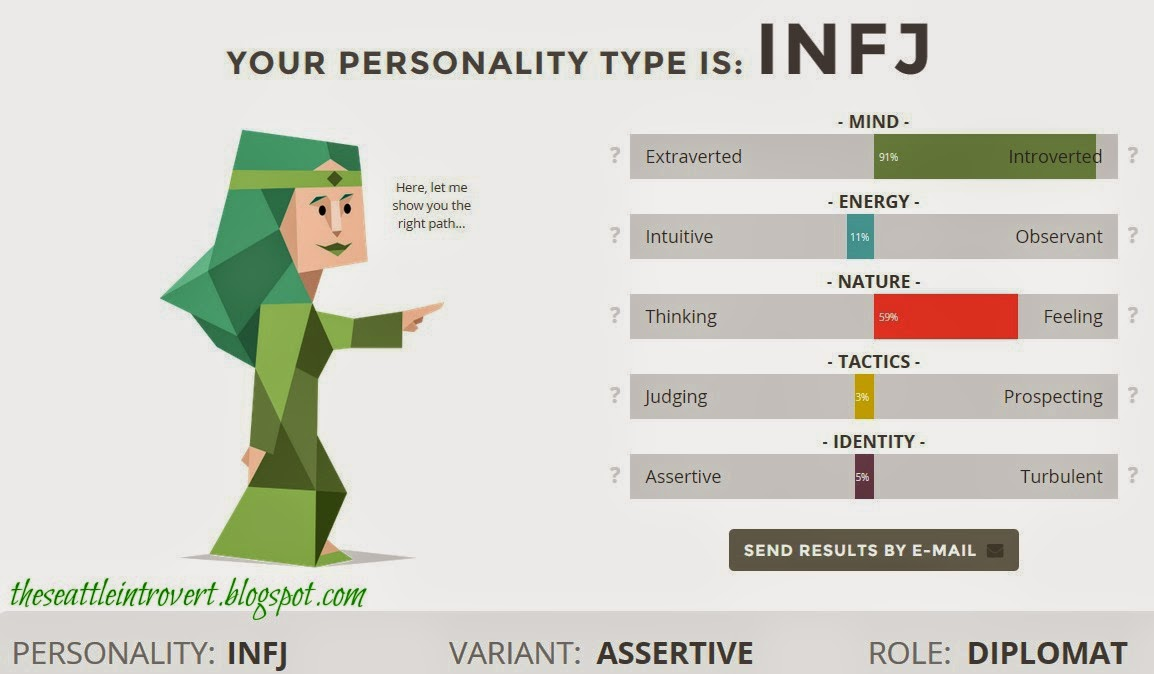 Outgoing introvert personality