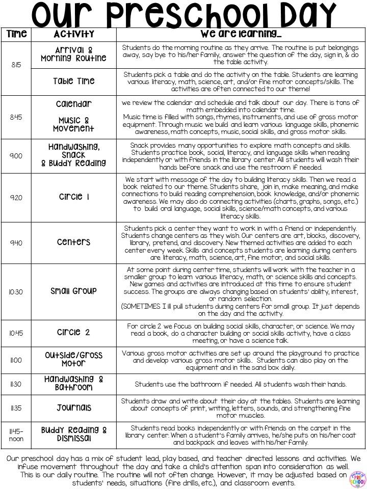 Preschool Daily Schedule and Visual Schedules - Pocket of Preschool