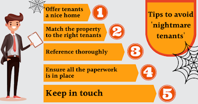 How to avoid bad tenant problems
