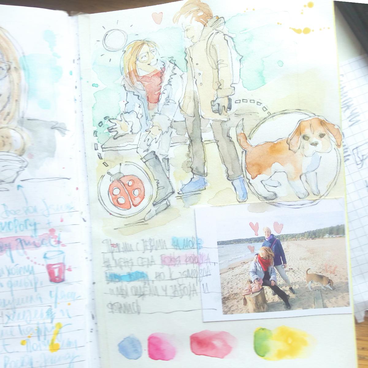 My travel sketchbook