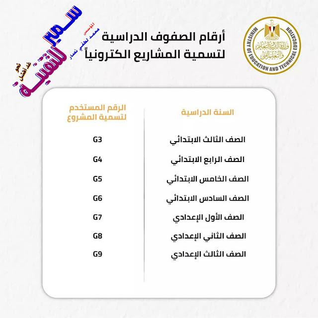 طرق تسليم المشروعات البحثية (الالكتروني والورقي) للطلاب من الصف الثالث الابتدائي حتى الثالث الإعدادي