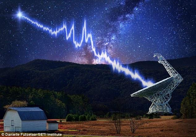 Συναγερμός στην επιστημονική κοινότητα: Σήματα με «περίεργη προέλευση» από το διάστημα