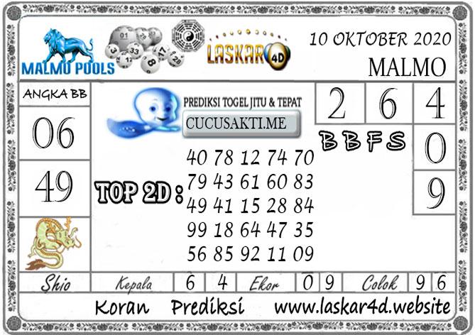 Prediksi Togel MALMO LASKAR4D 10 OKTOBER 2020