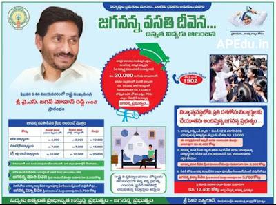 YSR Jagananna Vasathi Deevena: