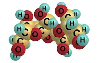 कार्बोहाइड्रेट क्या है (What is carbohydrates )