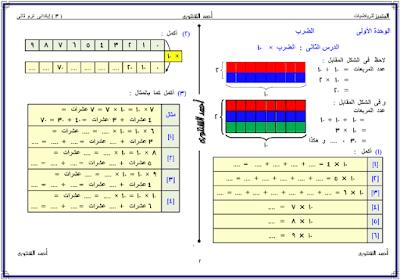 ملزمة رياضيات للصف الثالث الابتدائى الترم الثاني لعام 2021