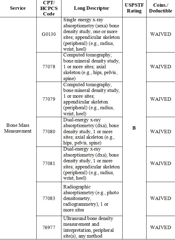 diagnosis code for dexa bone scan