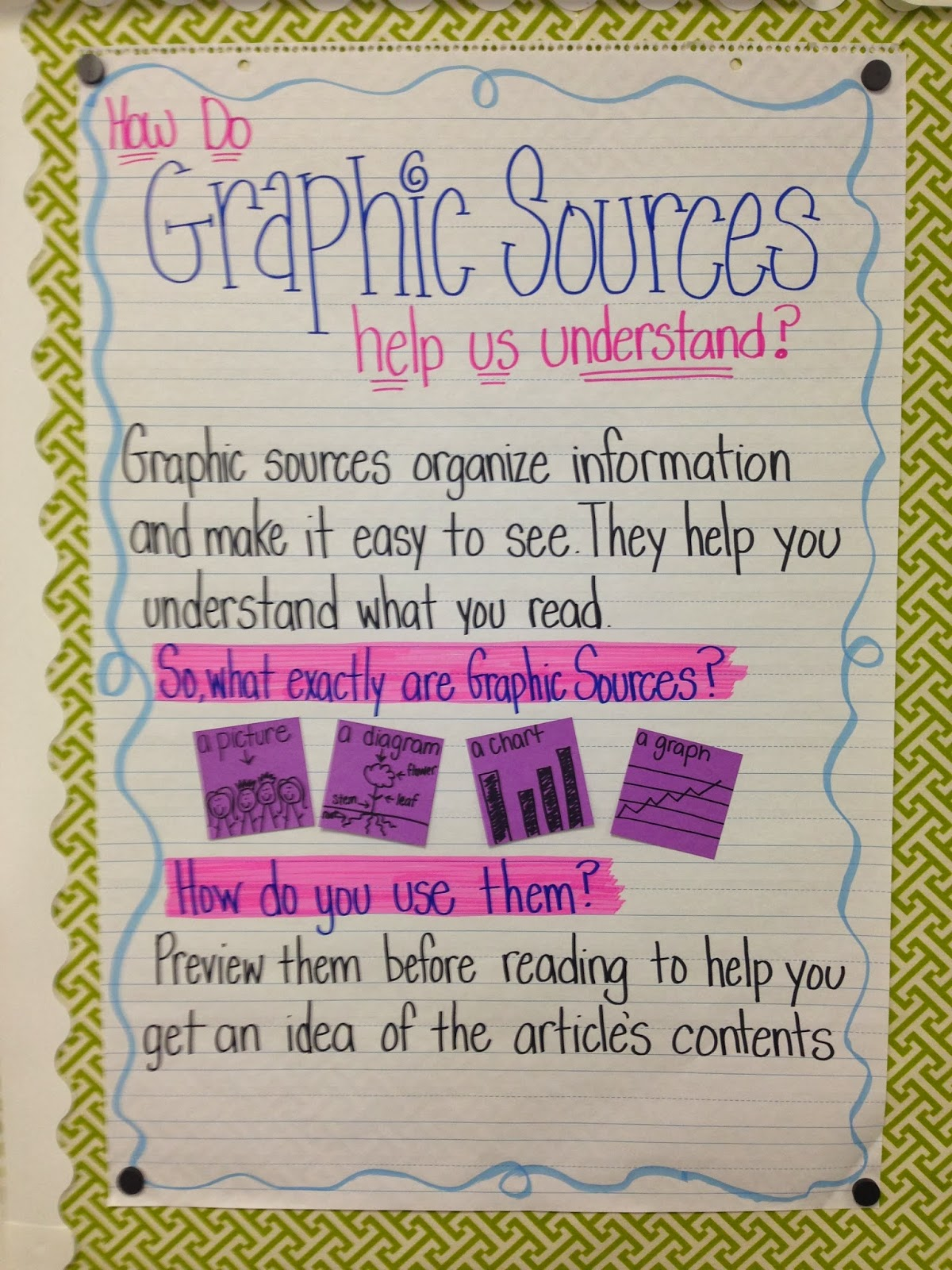 Life In First Grade Classroom Catchup And A Giveaway