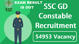 SSC 54,953 GD Constables in Armed Forces Exam Result 2019