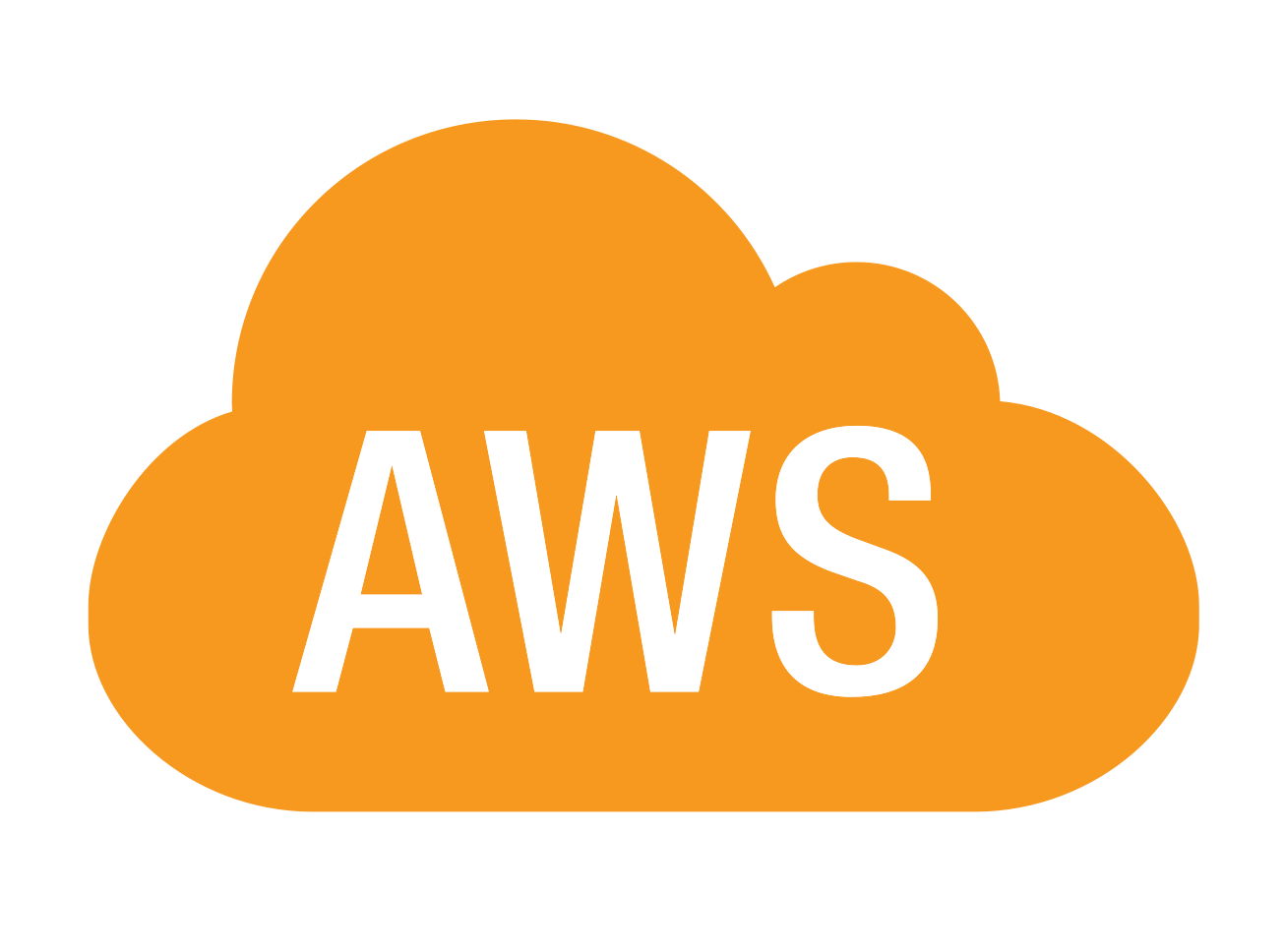 Going Cloud Native With Amazon Web Services: Tutorial On