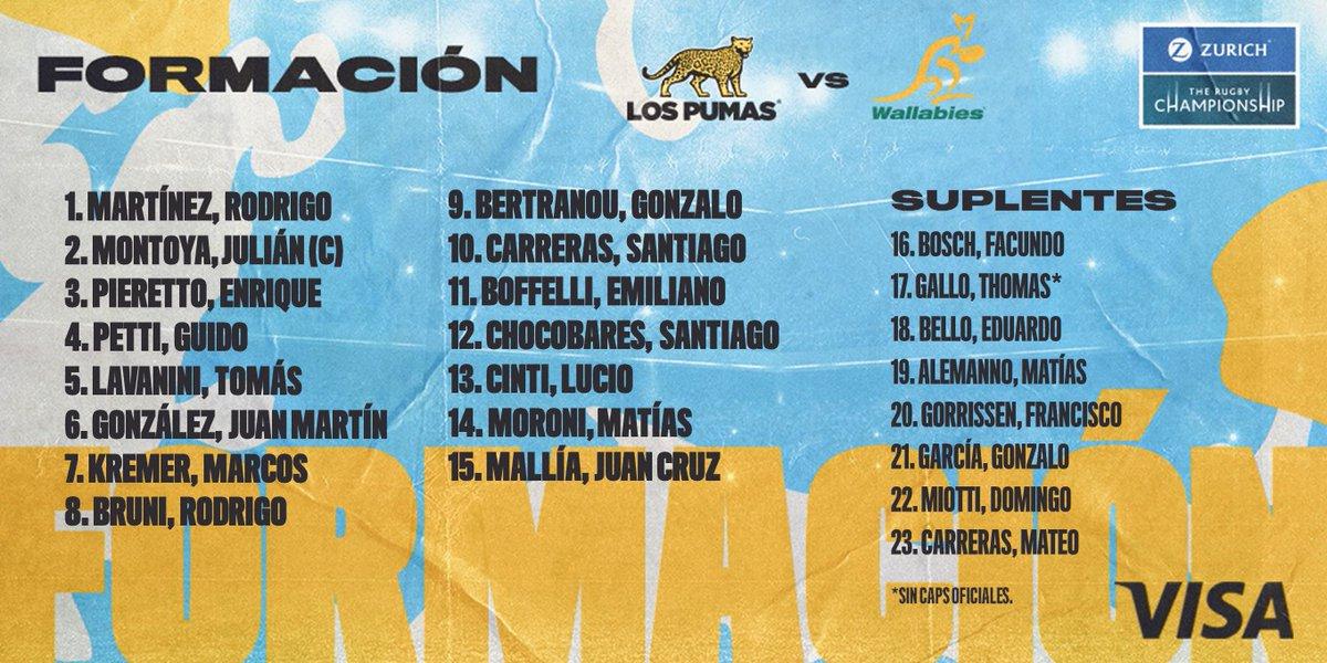 Formación de Los Pumas vs Wallabies