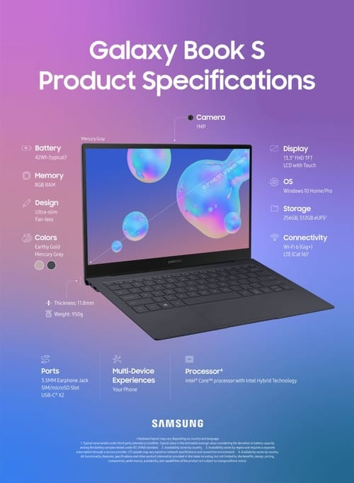 Samsung launches a new version of the Galaxy Book S laptop