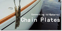 External chain plates on a sailboat