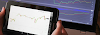 Tips for Using Forex Indicators