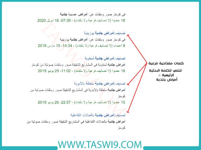 طريقة استخراج الكلمات المفتاحية من ويكي بيديا