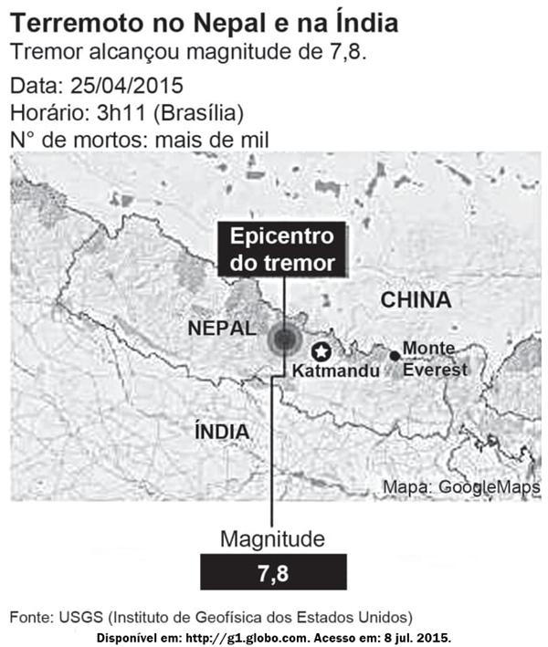 Terremoto no Nepal e na Índia