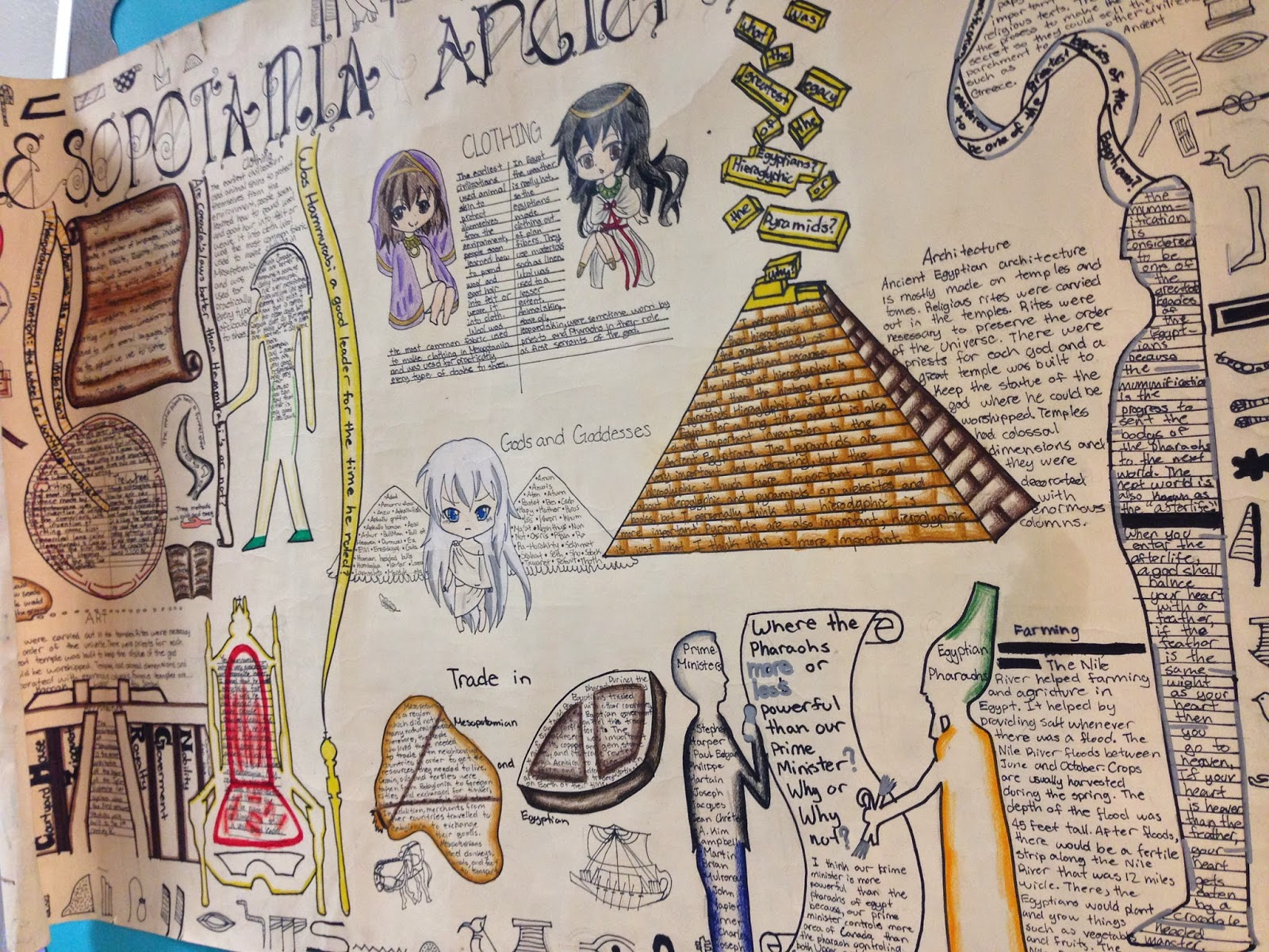 Mesopotamia and egypt compared essay