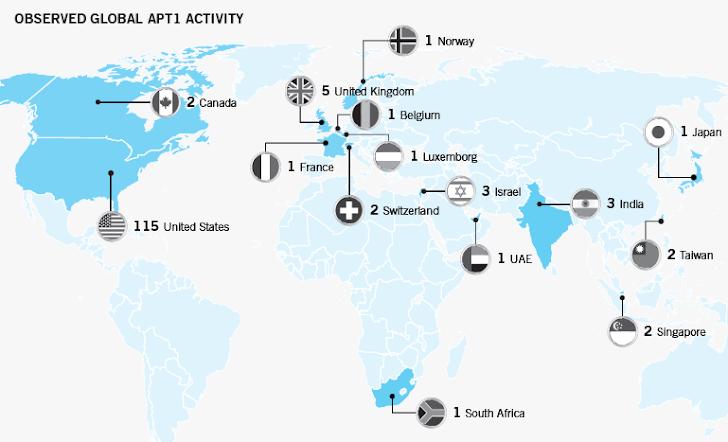 Mandiant revealed Chinese APT1 Cyber Espionage campaign
