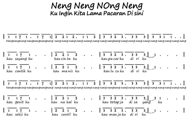 Not Angka Pianika Lagu Neng neng nong neng - Triad