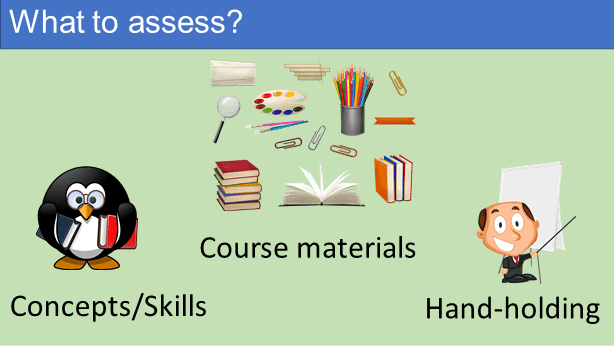 What to assess