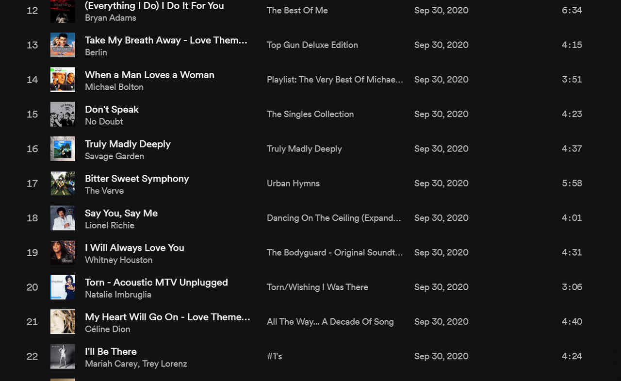 Những bài hát quốc tế hay nhất về tình yêu thập niên 90.