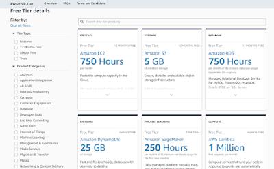 Amazon cloud computing service company