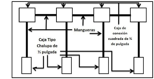 tecnolog u00eda dise u00f1o de circuitos i  ii y iii  tercer grado