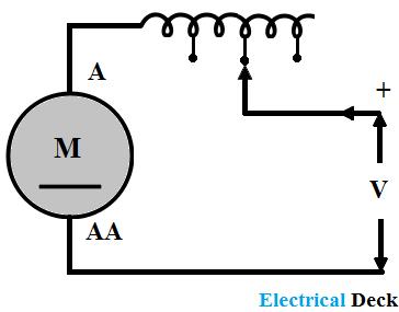 Speed Control of DC Series Motor - Flux & Rheostatic Control