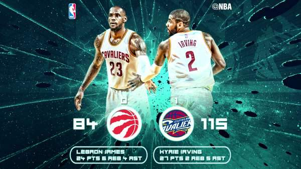 Game 1: Raptors vs. Cavaliers results