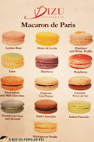 Macaron Menu in BIZU Patisserie and Cafe